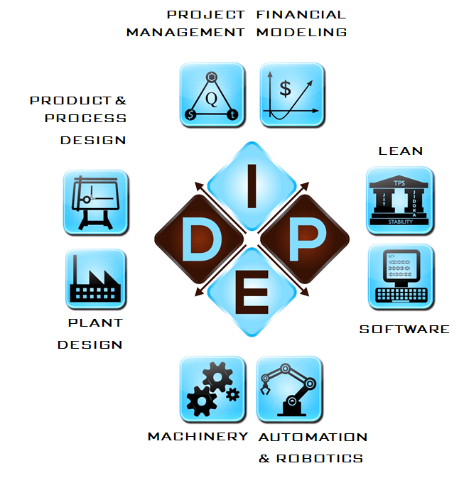InfoGraph_IDPE_services